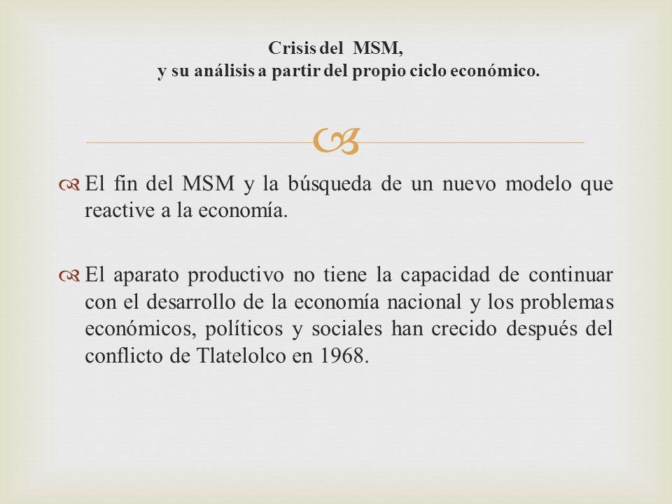 Crisis del MSM, y su análisis a partir del propio ciclo económico.
