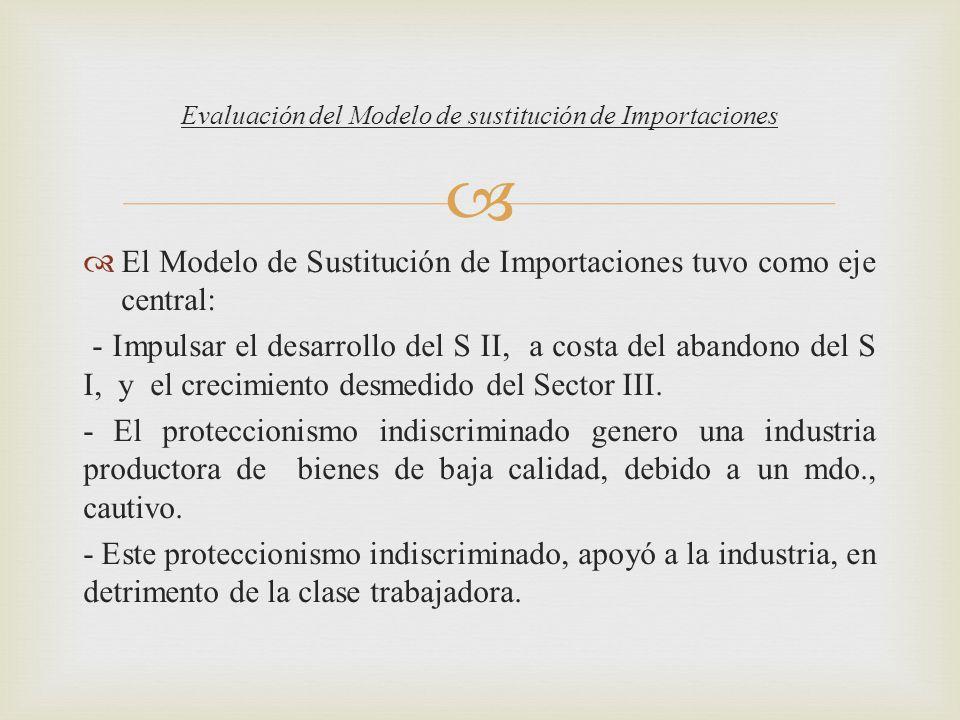 Evaluación del Modelo de sustitución de Importaciones