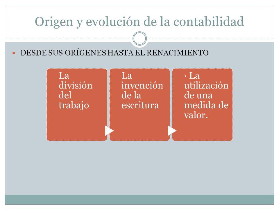 Origen y evolución de la contabilidad