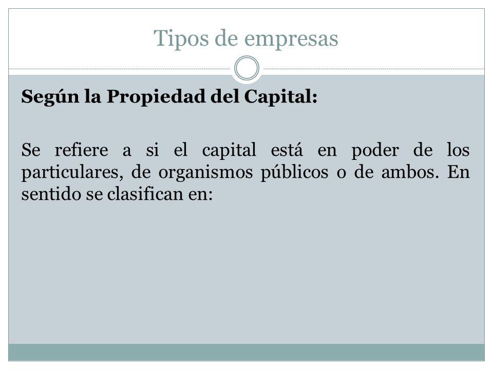 Tipos de empresas Según la Propiedad del Capital: