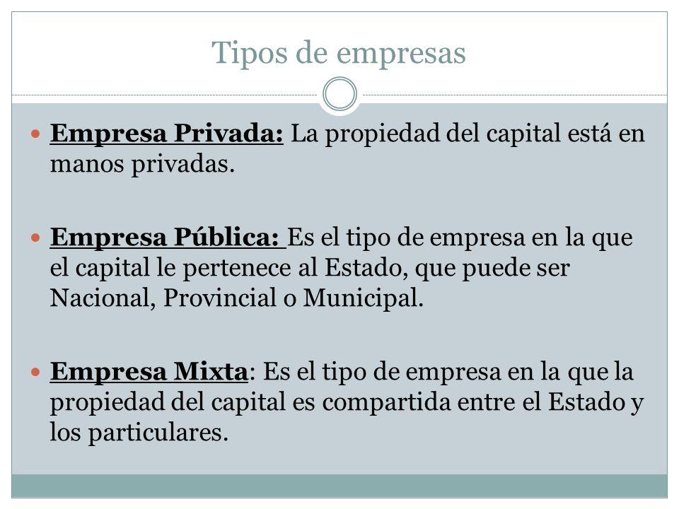 Tipos de empresas Empresa Privada: La propiedad del capital está en manos privadas.