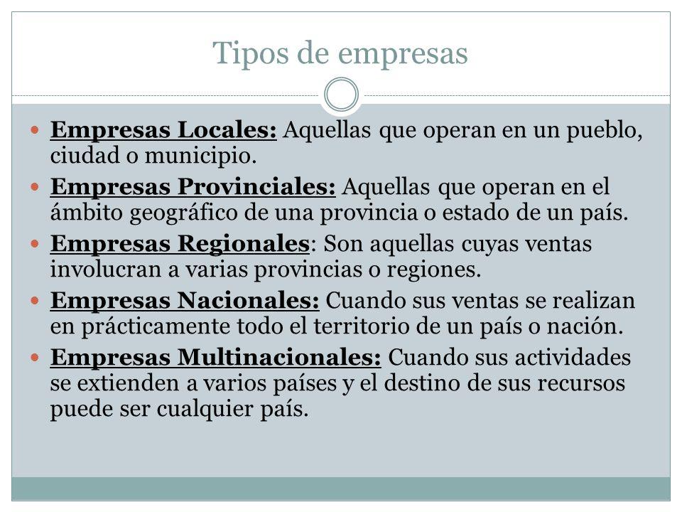 Tipos de empresas Empresas Locales: Aquellas que operan en un pueblo, ciudad o municipio.