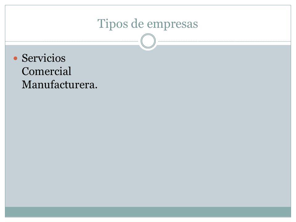 Tipos de empresas Servicios Comercial Manufacturera.