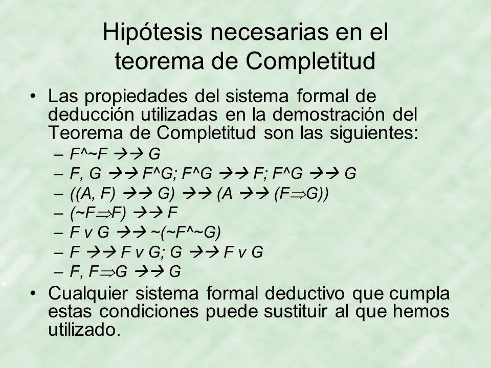Hipótesis necesarias en el teorema de Completitud