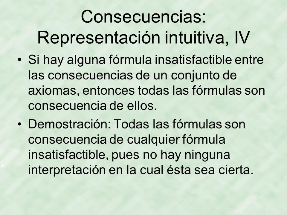 Consecuencias: Representación intuitiva, IV
