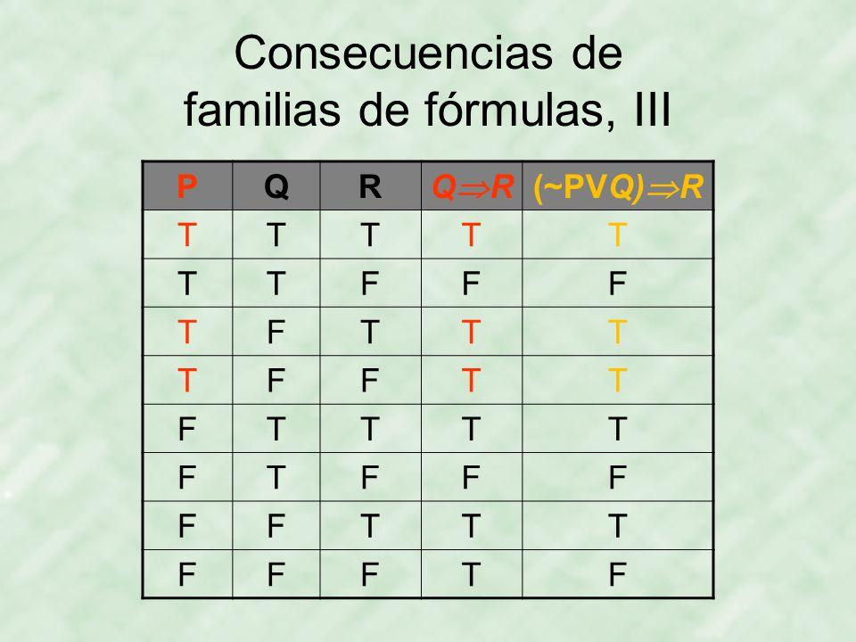 Consecuencias de familias de fórmulas, III