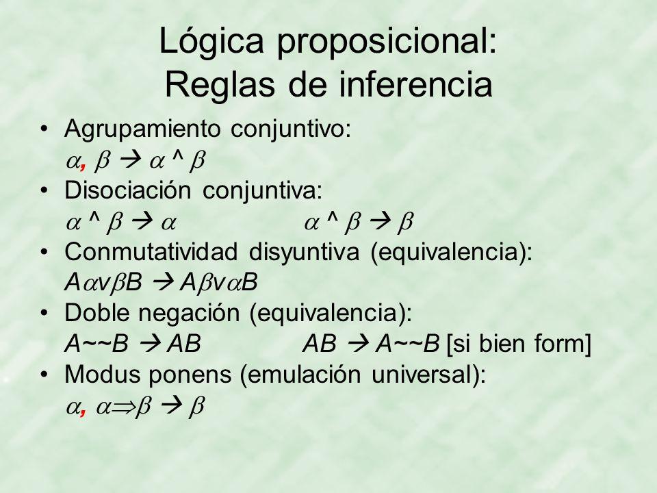 Lógica proposicional: Reglas de inferencia