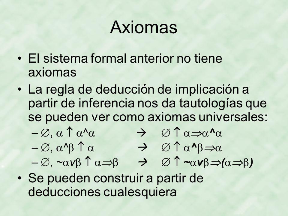Axiomas El sistema formal anterior no tiene axiomas