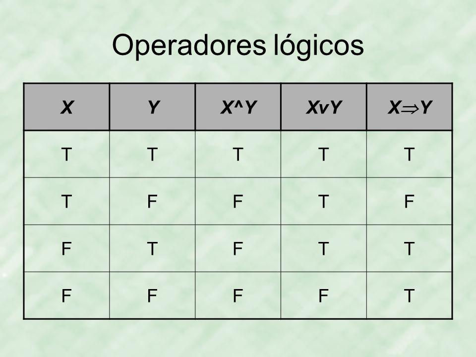Operadores lógicos X Y X^Y XvY XY T F