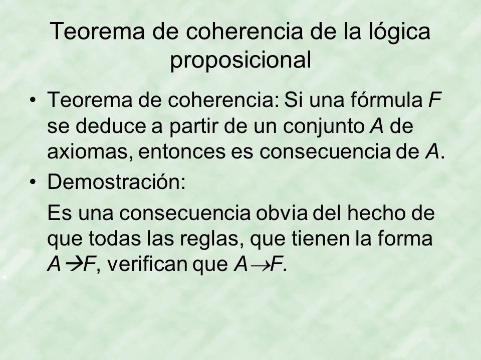 Teorema de coherencia de la lógica proposicional