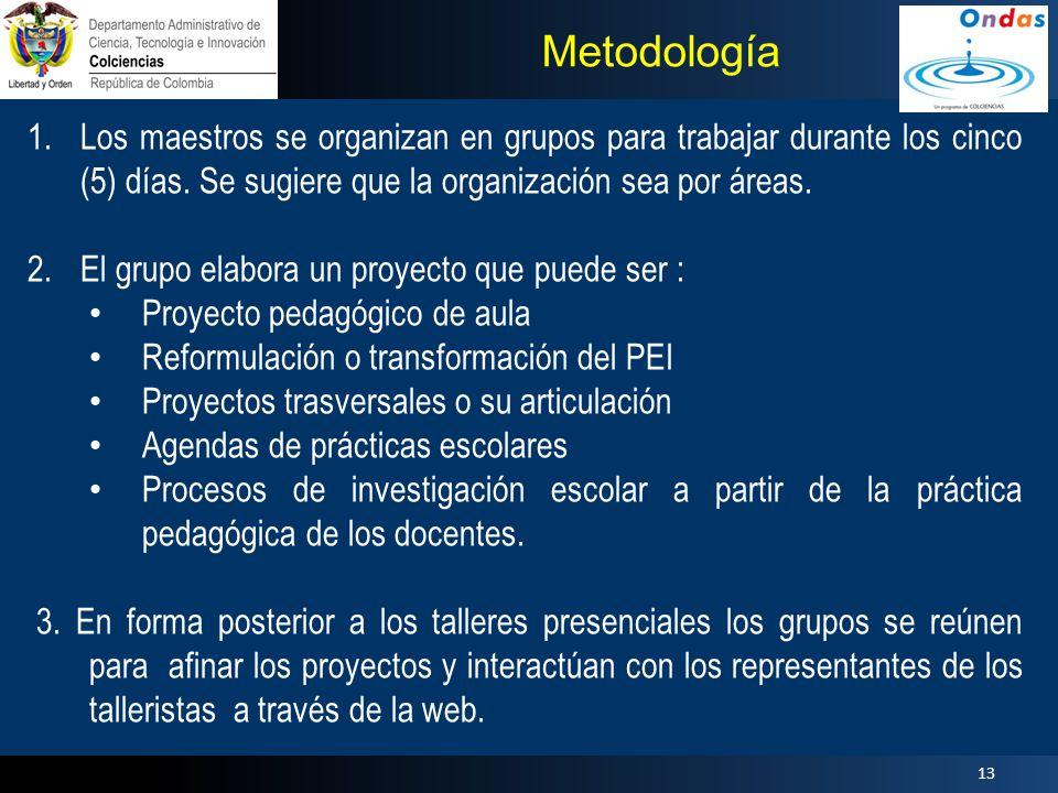 Metodología Los maestros se organizan en grupos para trabajar durante los cinco (5) días. Se sugiere que la organización sea por áreas.