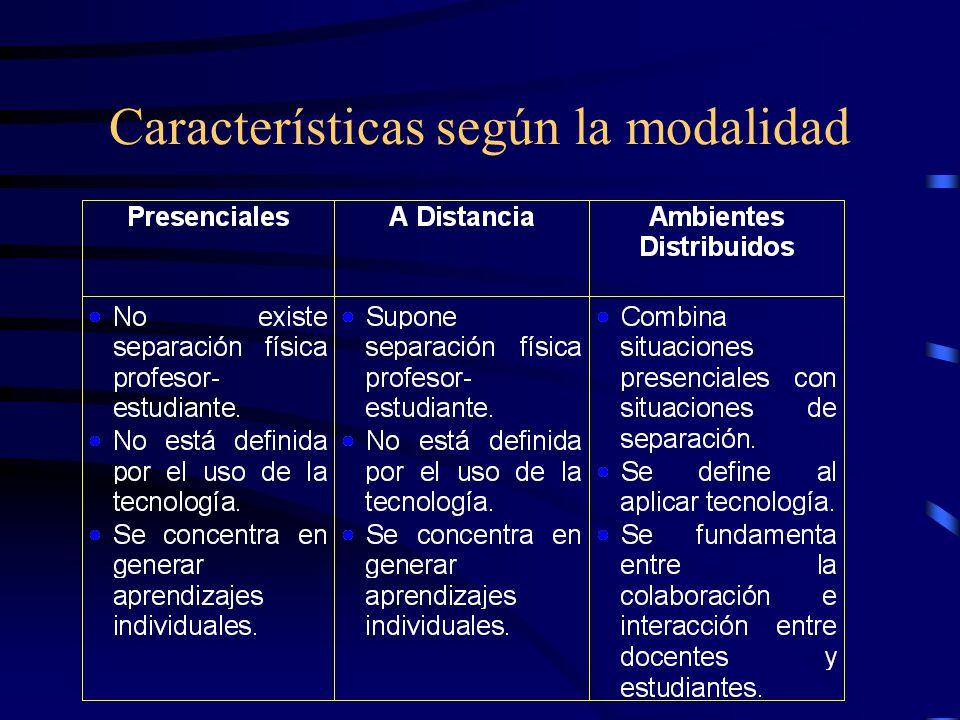 Características según la modalidad