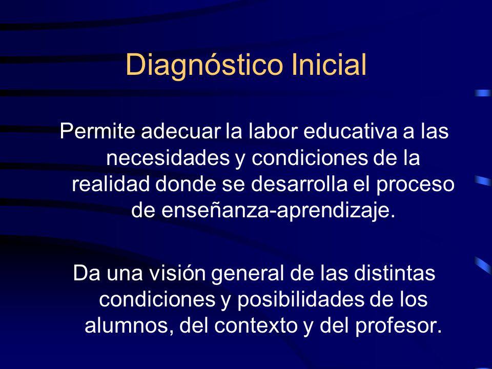 Diagnóstico Inicial