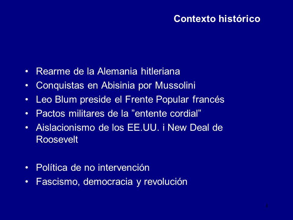 Contexto histórico Rearme de la Alemania hitleriana. Conquistas en Abisinia por Mussolini. Leo Blum preside el Frente Popular francés.