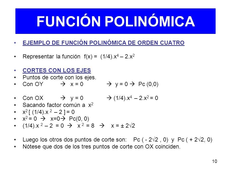 FUNCIÓN POLINÓMICA EJEMPLO DE FUNCIÓN POLINÓMICA DE ORDEN CUATRO