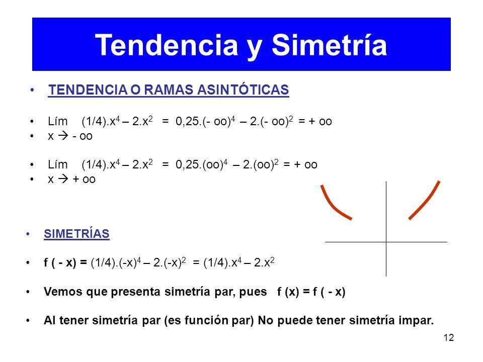 Tendencia y Simetría TENDENCIA O RAMAS ASINTÓTICAS