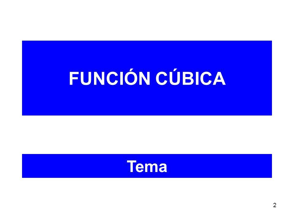 FUNCIÓN CÚBICA Tema