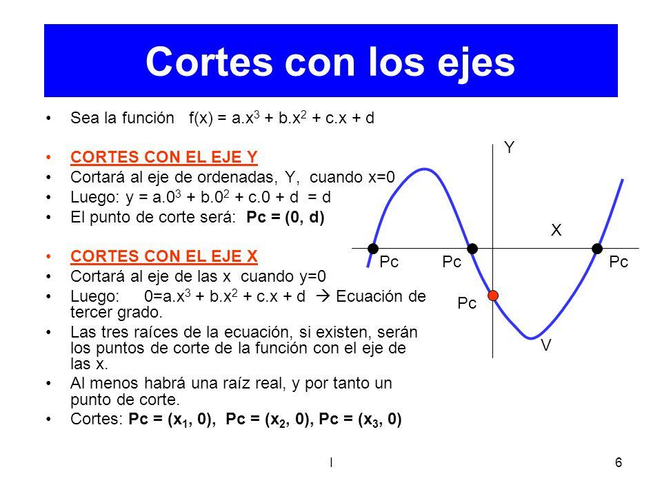 Cortes con los ejes Sea la función f(x) = a.x3 + b.x2 + c.x + d