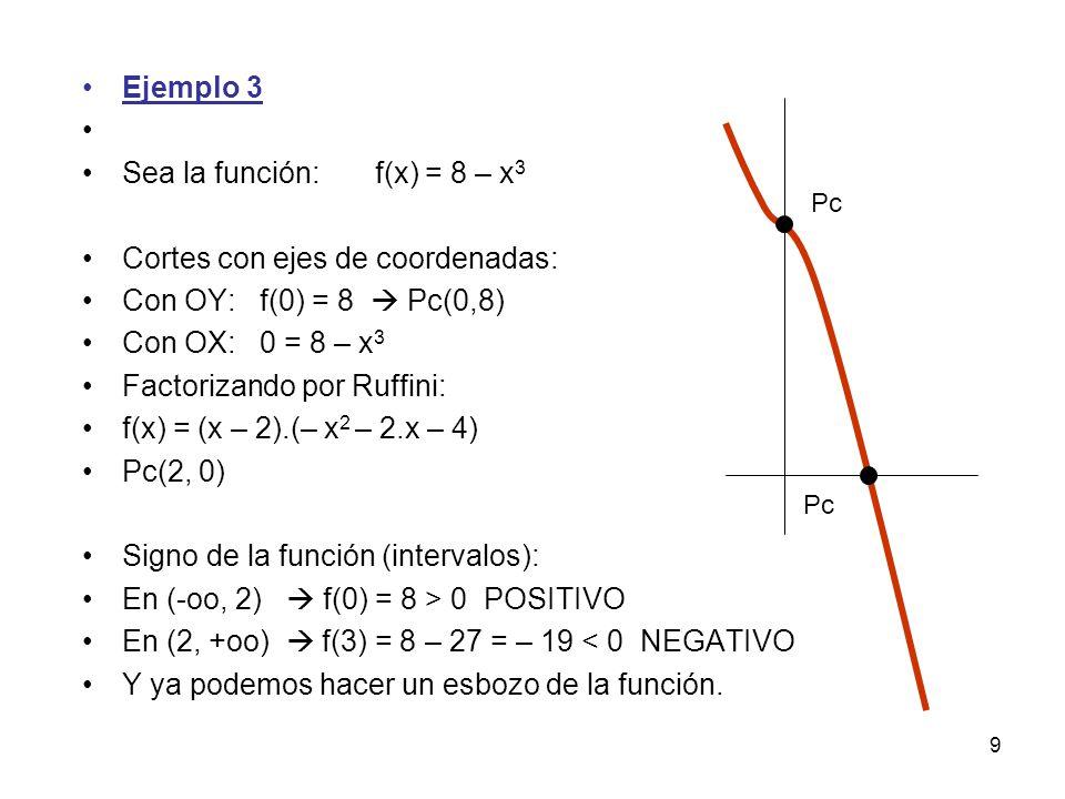 Sea la función: f(x) = 8 – x3 Cortes con ejes de coordenadas: