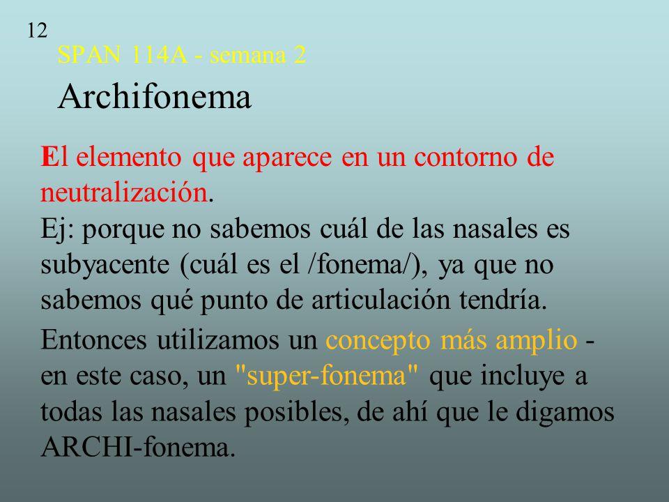 SPAN 114A - semana 2 Archifonema