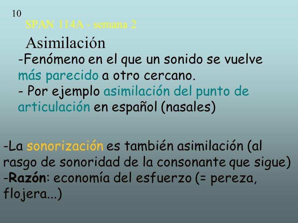 SPAN 114A - semana 2 Asimilación