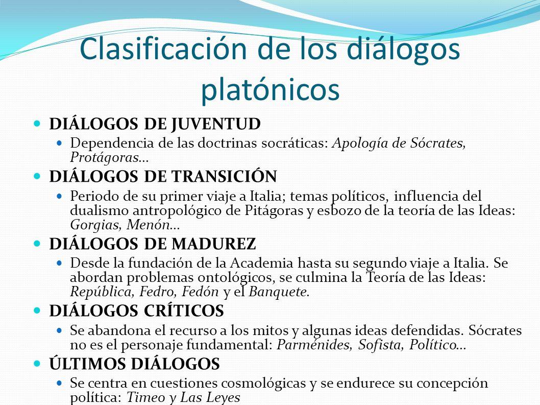 Clasificación de los diálogos platónicos