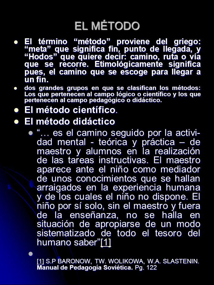 EL MÉTODO El método científico. El método didáctico