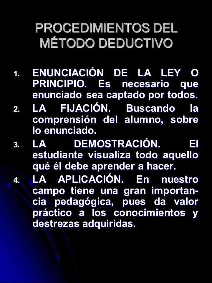 PROCEDIMIENTOS DEL MÉTODO DEDUCTIVO