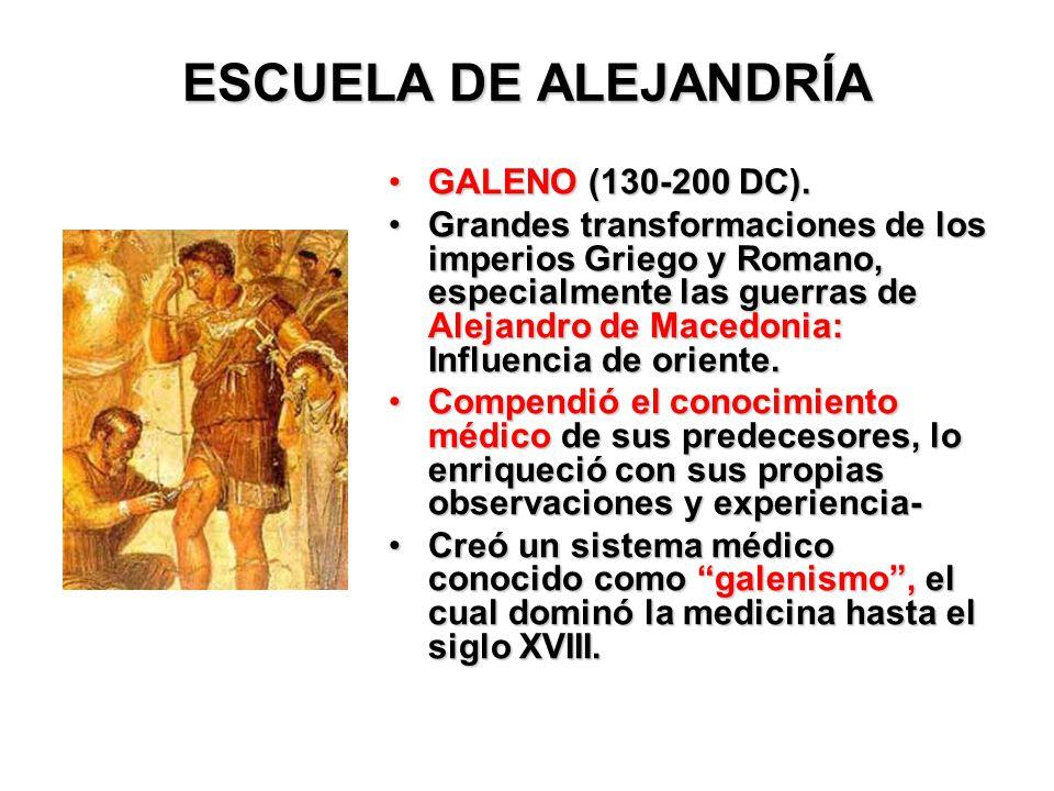 ESCUELA DE ALEJANDRÍA GALENO (130-200 DC).