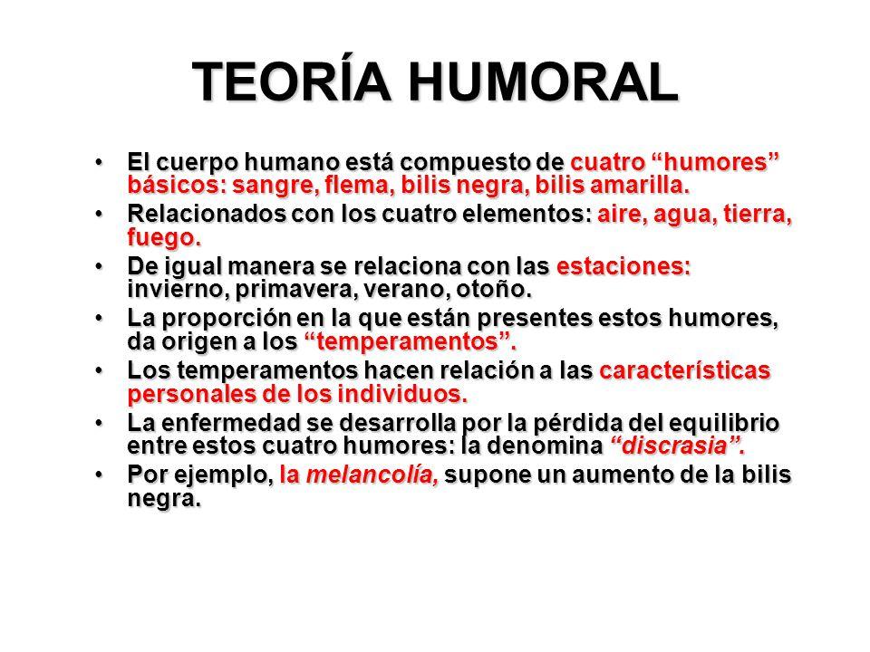 TEORÍA HUMORAL El cuerpo humano está compuesto de cuatro humores básicos: sangre, flema, bilis negra, bilis amarilla.