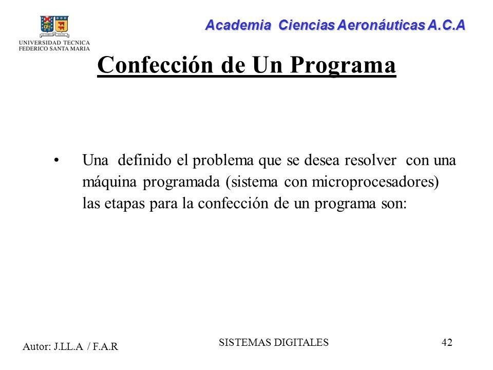 Confección de Un Programa