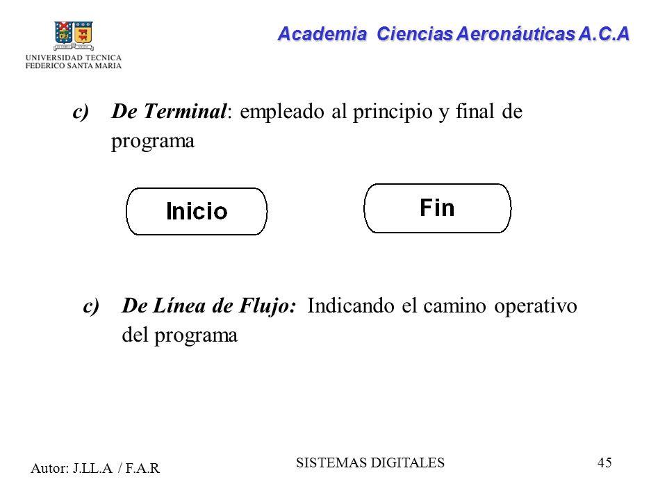 De Terminal: empleado al principio y final de programa