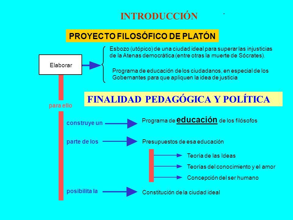 FINALIDAD PEDAGÓGICA Y POLÍTICA
