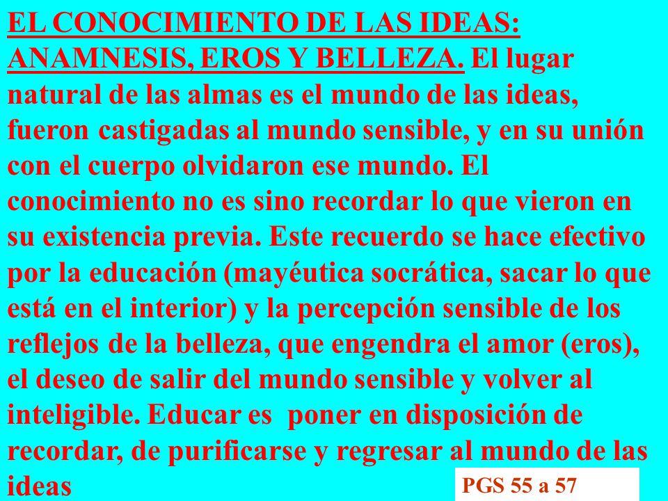 EL CONOCIMIENTO DE LAS IDEAS: ANAMNESIS, EROS Y BELLEZA