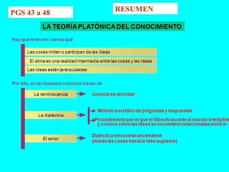 RESUMEN PGS 43 a 48 LA TEORÍA PLATÓNICA DEL CONOCIMIENTO