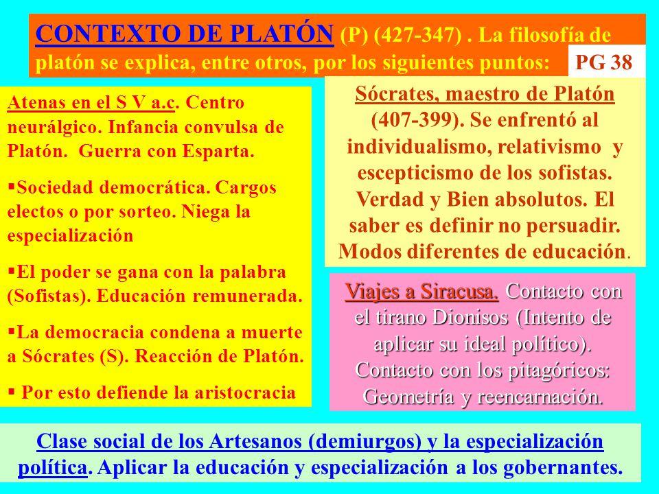 CONTEXTO DE PLATÓN (P) (427-347)