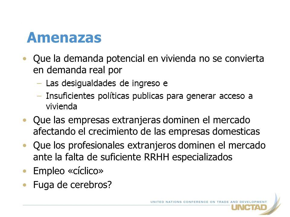 Amenazas Que la demanda potencial en vivienda no se convierta en demanda real por. Las desigualdades de ingreso e.