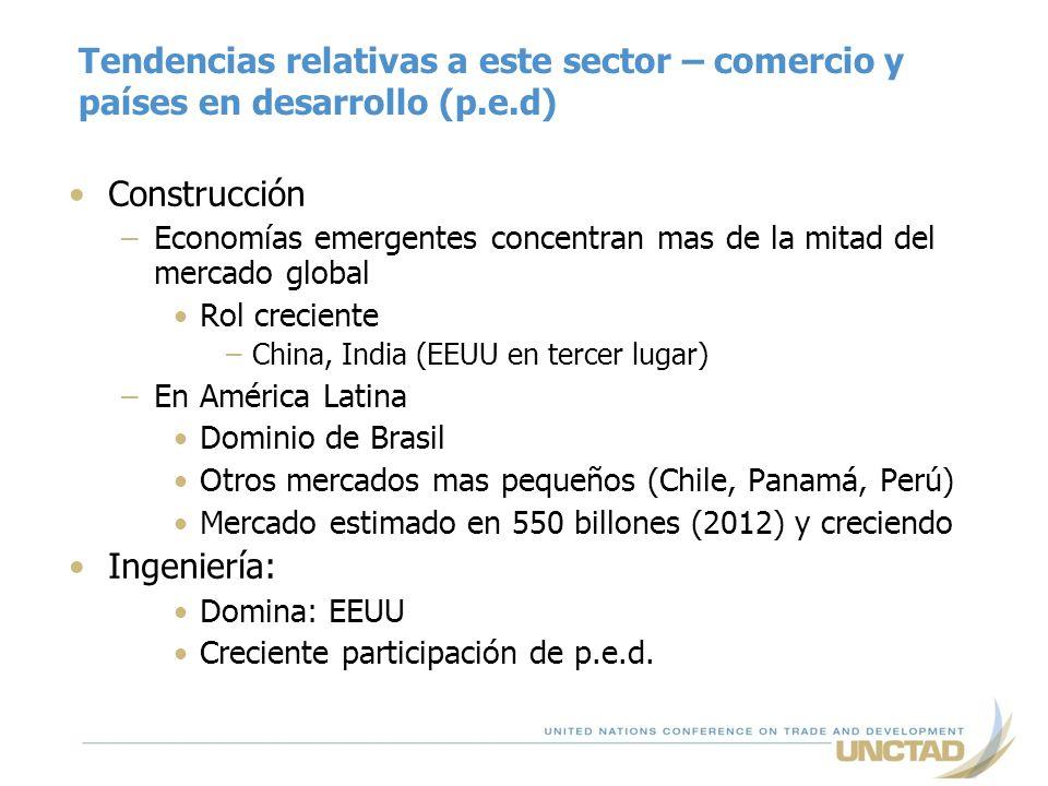 Tendencias relativas a este sector – comercio y países en desarrollo (p.e.d)