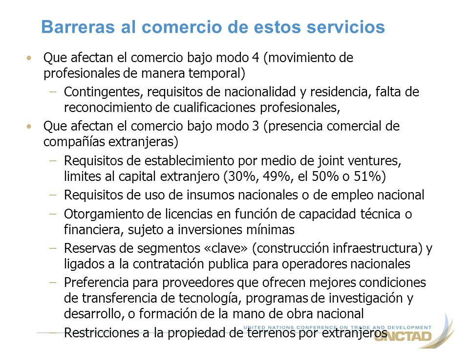 Barreras al comercio de estos servicios