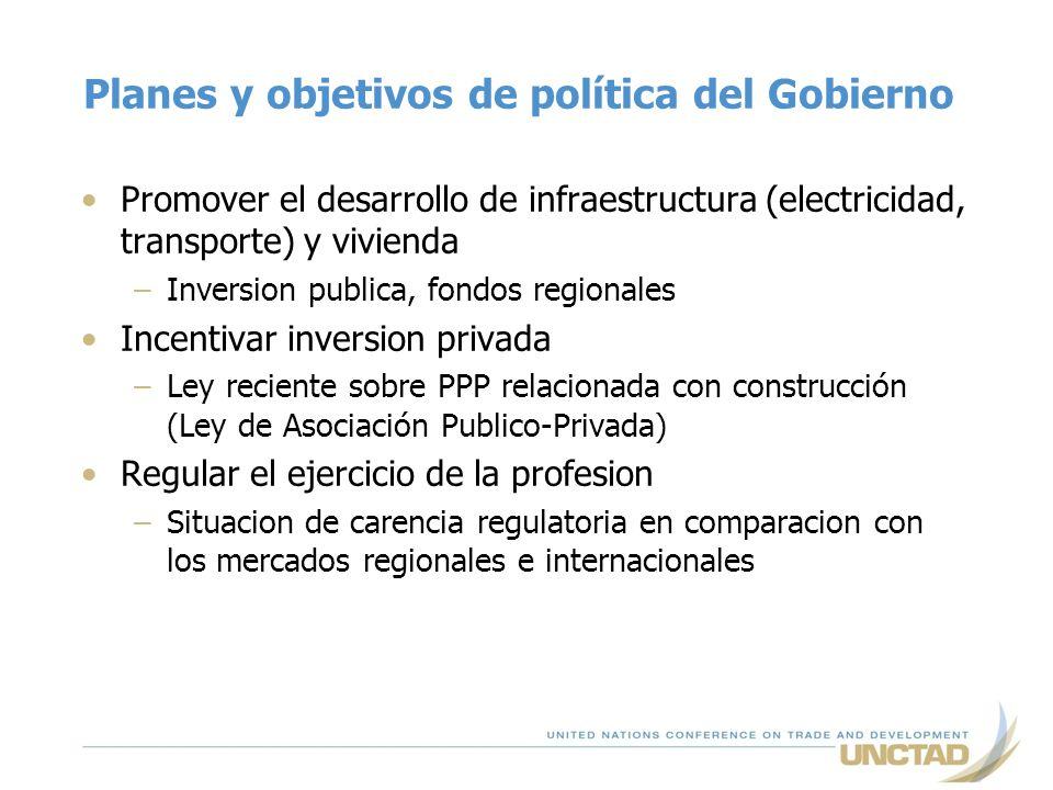 Planes y objetivos de política del Gobierno