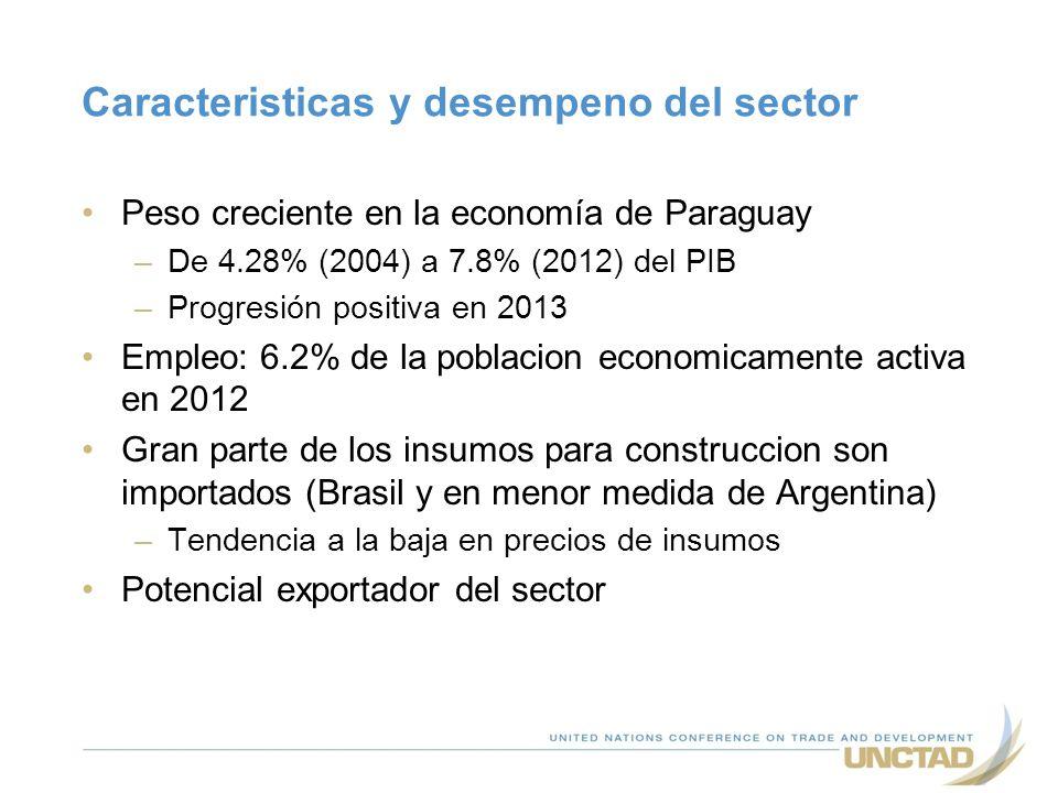 Caracteristicas y desempeno del sector