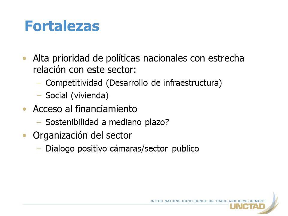 Fortalezas Alta prioridad de políticas nacionales con estrecha relación con este sector: Competitividad (Desarrollo de infraestructura)