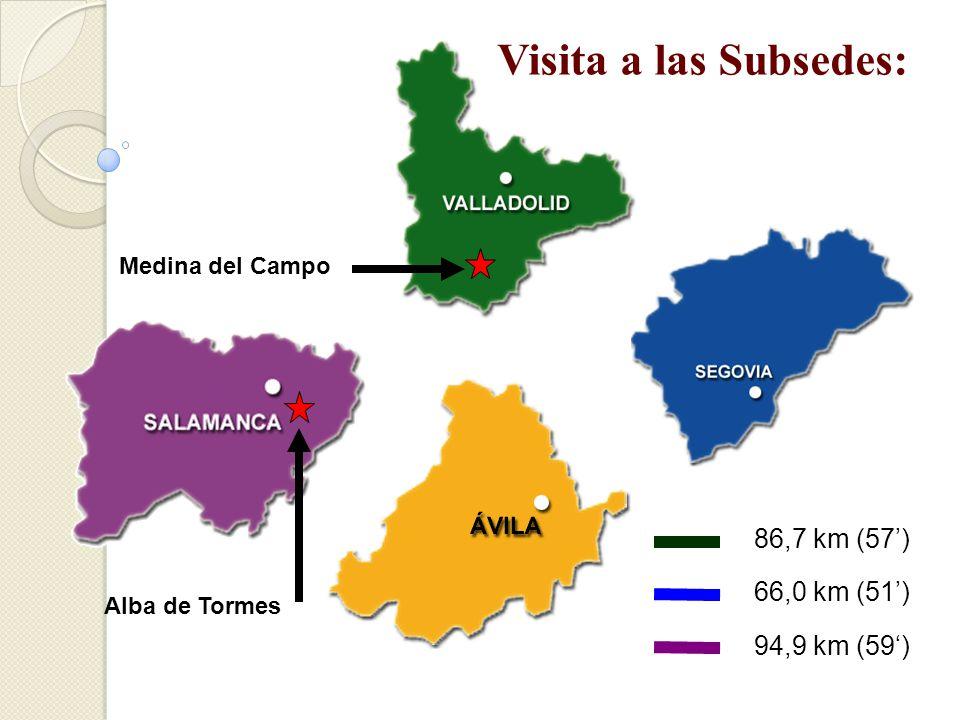 Visita a las Subsedes: 86,7 km (57') 66,0 km (51') 94,9 km (59')
