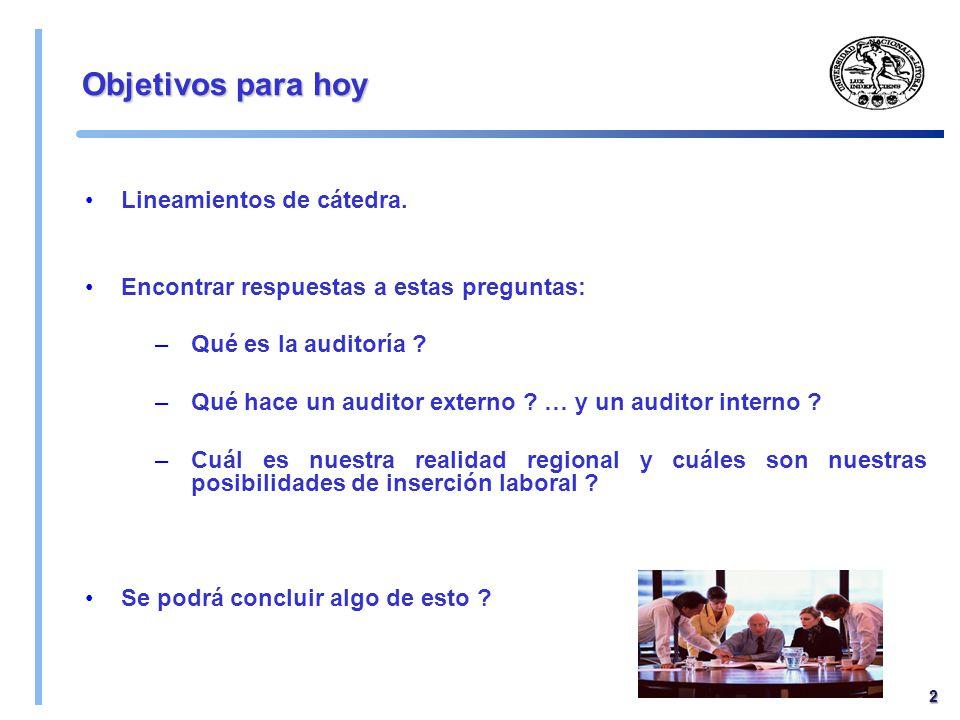 Objetivos para hoy Lineamientos de cátedra.