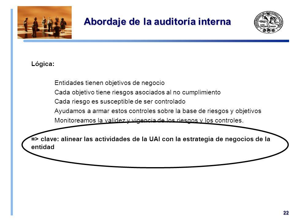 Abordaje de la auditoría interna