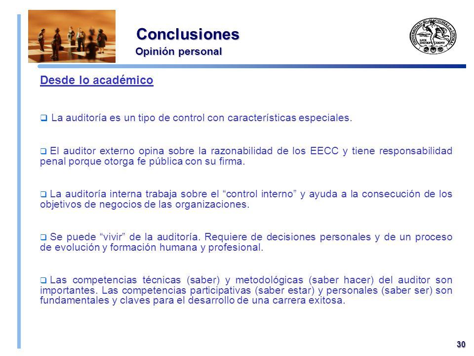 Conclusiones Opinión personal