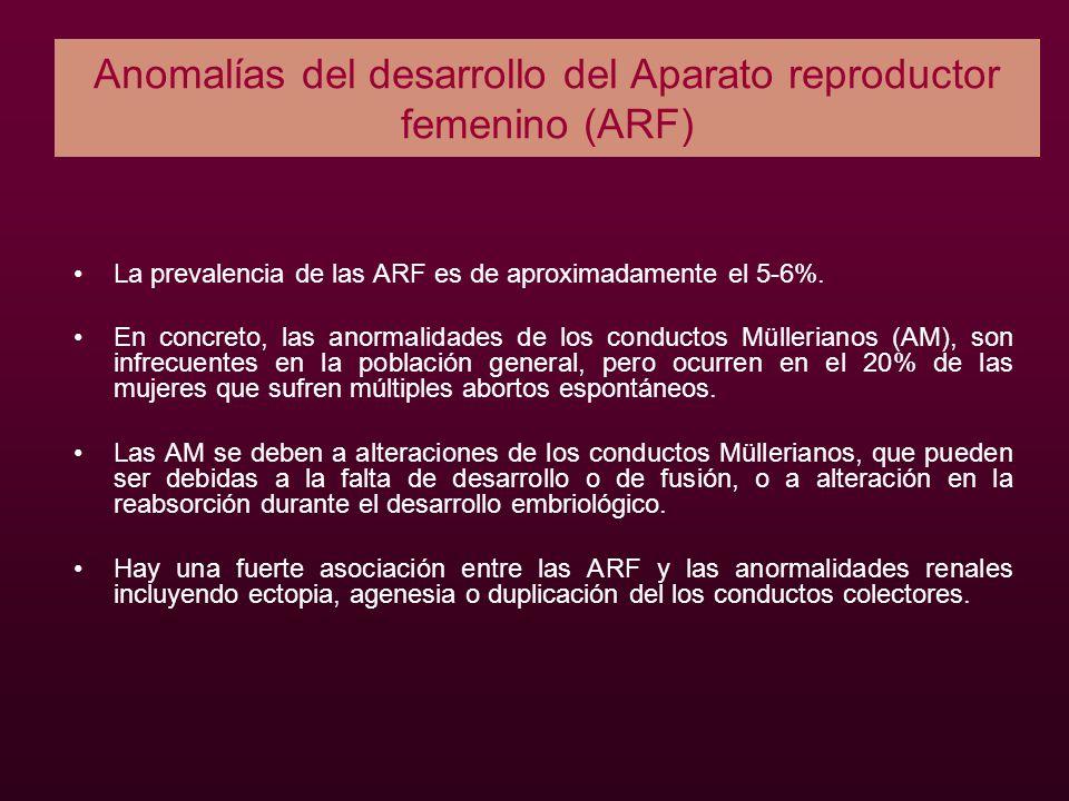 Anomalías del desarrollo del Aparato reproductor femenino (ARF)