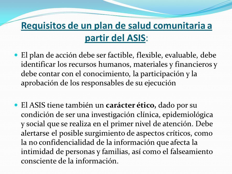 Requisitos de un plan de salud comunitaria a partir del ASIS: