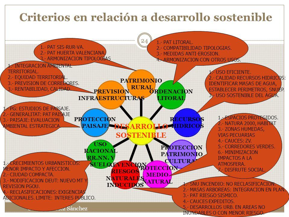 Criterios en relación a desarrollo sostenible