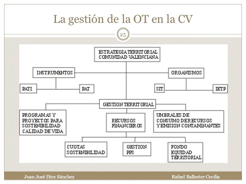 La gestión de la OT en la CV